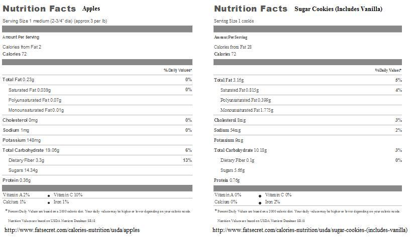 apple and cookie nutrition